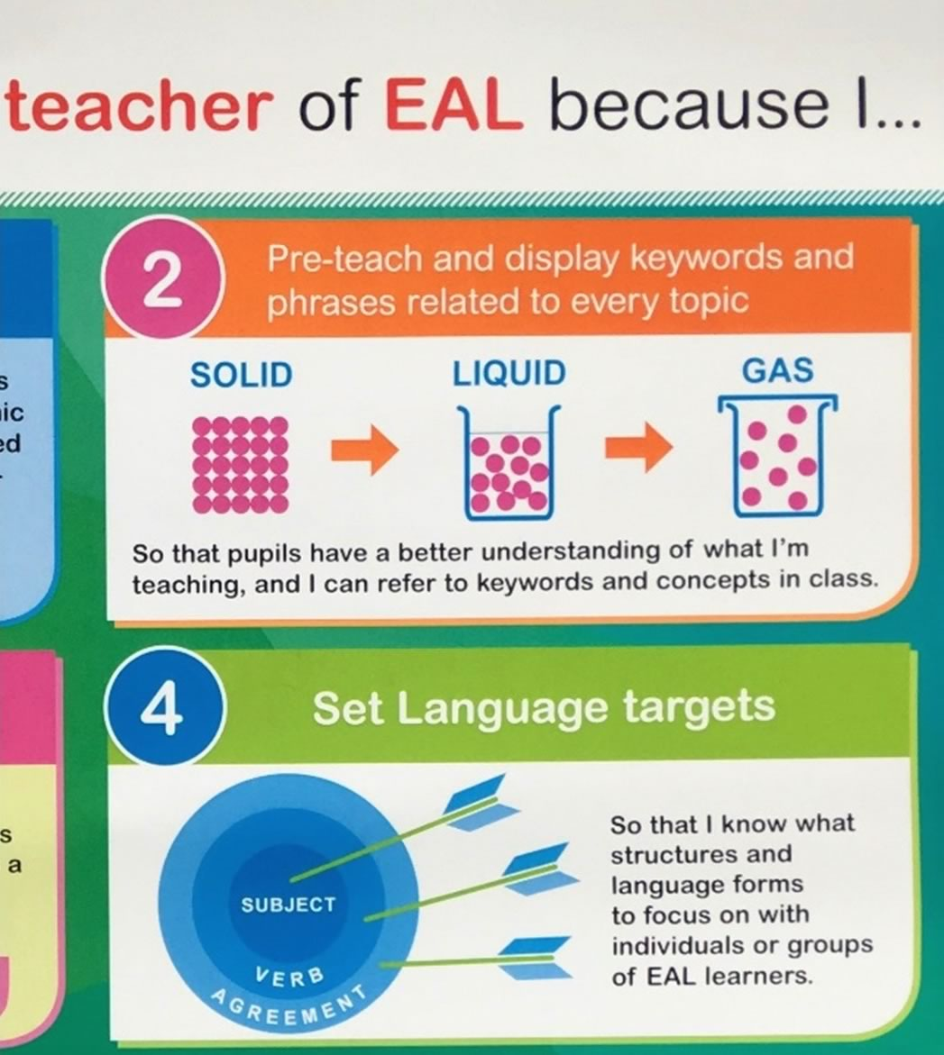 EAL Excellent Practice Poster